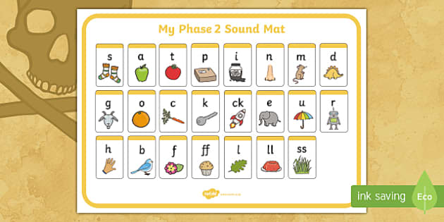 Pirate Themed Sound Mat Phase 2 - sound mat, sounds, pirate sound mat, phase 2 sound mat, letters and sounds, phase 2, phase 2 mat, phonic sounds, phonics