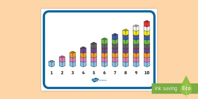 Building Brick Number Line 1 10 Display Poster Counting