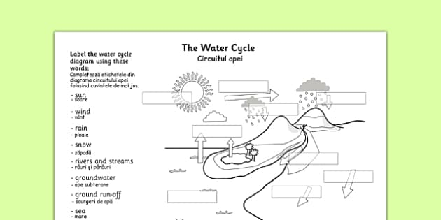 water cycle labelling worksheet romanian translation romanian. Black Bedroom Furniture Sets. Home Design Ideas