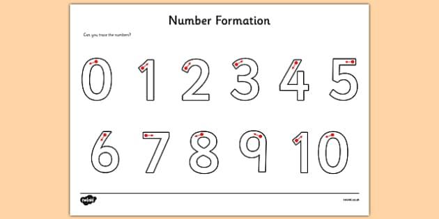 Zulu Alphabet Number Formation Activ...