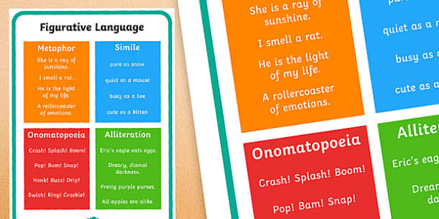 KS1 Figurative Language Poster - adjectives, description, descriptive, independent writing, visual aid, display, infants, primary