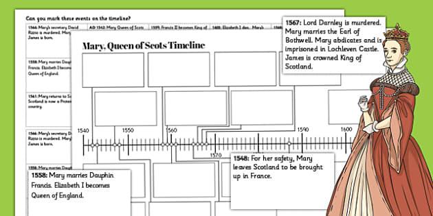 Queen Elizabeth 1 Of England Timeline Mary Queen of S...