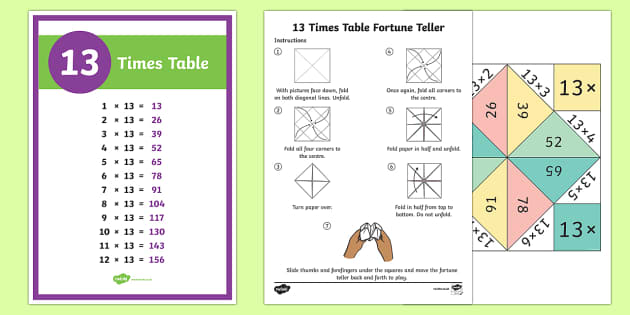 13 times table maths resources maths numeracy ks1 times for 13 table maths