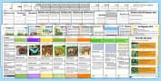KS1 Mixed Reading Comprehensions Bumper Resource Pack