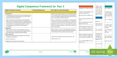 Digital Competence Framework Year 5 Planning Template English Medium