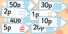 Number Shape Price Labels