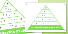 VCOP Punctuation Pyramid Poster