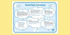 Inverted Commas Poster Mat