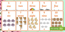 Spring Themed 1-10 Word and Number Display Posters