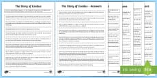 KS2 The Story of Exodus Differentiated Reordering Activity Sheet