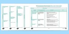 * NEW * CfE  Early Level Technologies Assessment Benchmarks Assessment Tracker