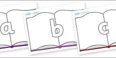 Phoneme Set on Books