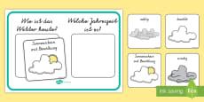 Wetter und Jahreszeiten Poster für die Klassenraumgestaltung