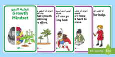 Growth Mindset Statement Posters Arabic Translation