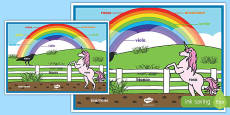 Rainbow Colours Italian A2 Display Poster