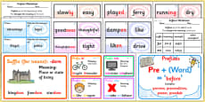 Prefixes Suffixes and Root Words Resource Pack