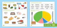 Healthy Eating Divided Plate Sorting Activity English/Polish