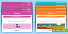 Foundation Australian Curriculum History Content Descriptors Display Pack