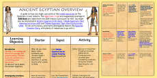 Ancient Egyptian Planning Overview