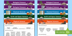 Science Curriculum Year 4 Objectives Editable Display Posters