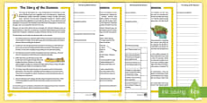 The Story of the Banana Reading Comprehension Differentiated Activity Sheet