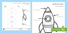 ورقة عمل تسمية أجزاء الصاروخ