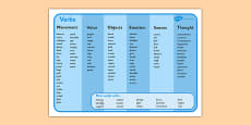 Verb Word Mat