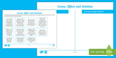 * NEW * Unicef Day for Change KS2 Cause, Effect and Solution Sorting Activity