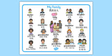 Family Word Mat Chinese Mandarin Translation