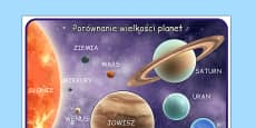 Planets Size Comparison Poster Detailed Images Polish