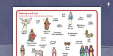 Nativity Word Mat Polish Translation