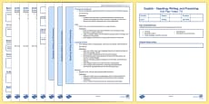 New Zealand English Years 7-8 Unit Plan Template