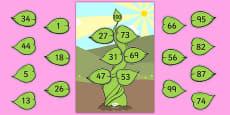 Number Bonds to 100 Beanstalk Activity