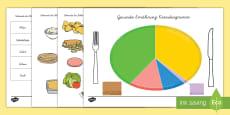Gesunde Ernährung Kreisdiagramm Aktivität