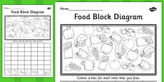 Food Block Diagram Activity Sheet