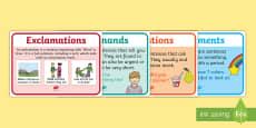 Types of Sentences Display Poster