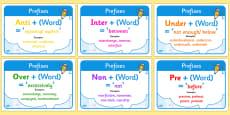 Prefixes Display Poster Pack