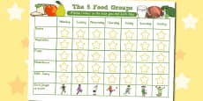 Food Groups Weekly Eating Chart