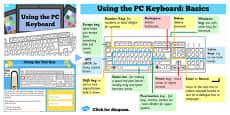 Using the PC Keyboard Help PowerPoint - Australia