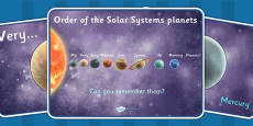 Mnemonic Solar System Display Posters Detailed Images