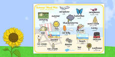 Summer Word Mat Images Arabic Translation