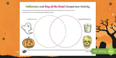 Halloween and Day of the Dead Comparison Activity