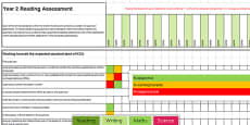 Y2 NC 2014 Interim Assessment Spreadsheet Reading Writing Maths Science