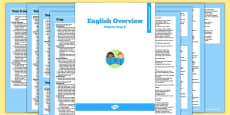 Queensland Curriculum Prep to Year 6 English Literacy Syllabus Overview