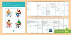 Edexcel GCSE English Language Paper 1 Revision Booklet