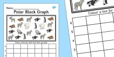 Polar Block Graph Activity Activity Sheet