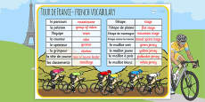 Tour de France French Vocabulary Word Mat with Translations