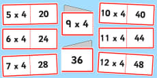 4 Times Tables Folding Cards