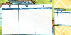 Rivers Topic KWL Grid