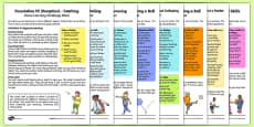Foundation PE (Reception) - Games - Best of Balls Home Learning Challenge Sheets Pack
